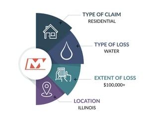 Manny V. Infographic